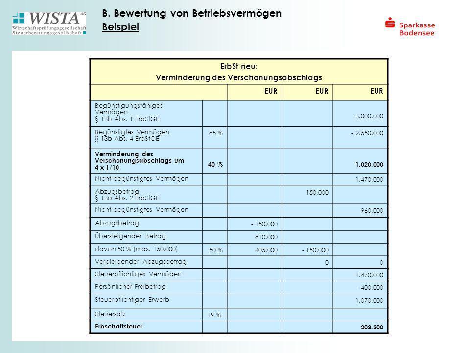 B. Bewertung von Betriebsvermögen Beispiel