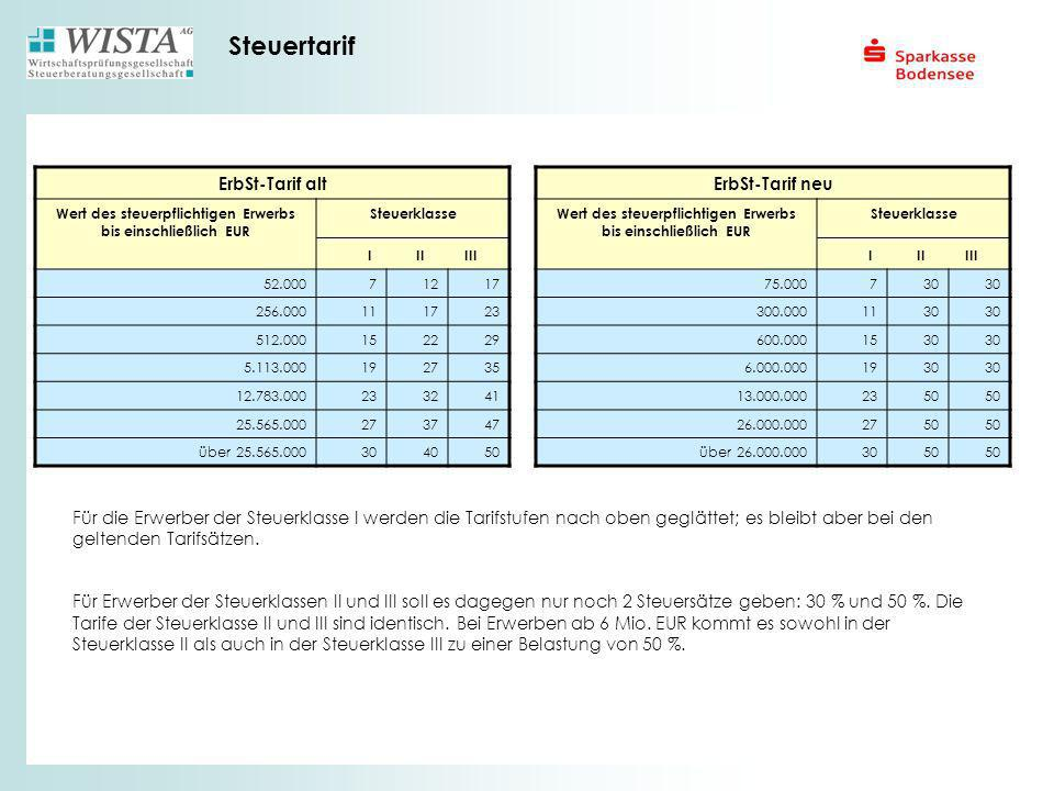 Steuertarif ErbSt-Tarif alt ErbSt-Tarif neu