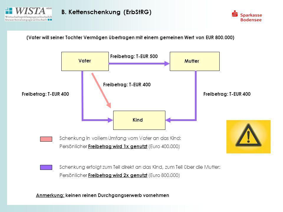B. Kettenschenkung (ErbStRG)