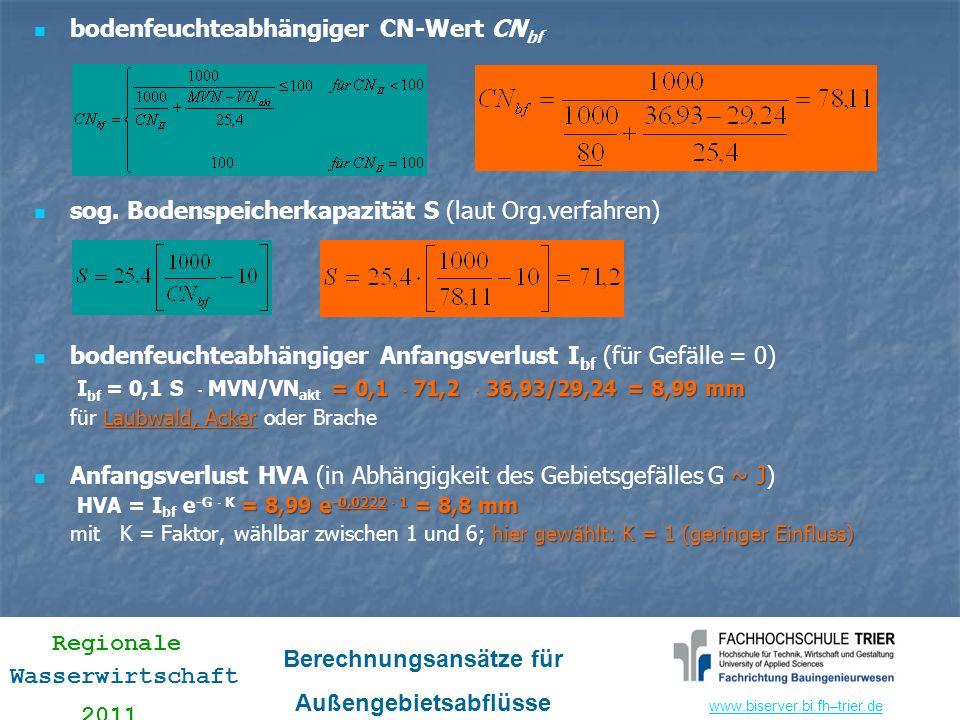 bodenfeuchteabhängiger CN-Wert CNbf