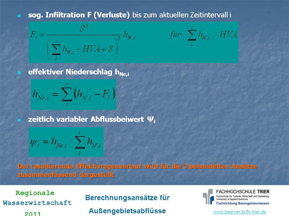 sog. Infiltration F (Verluste) bis zum aktuellen Zeitintervall i
