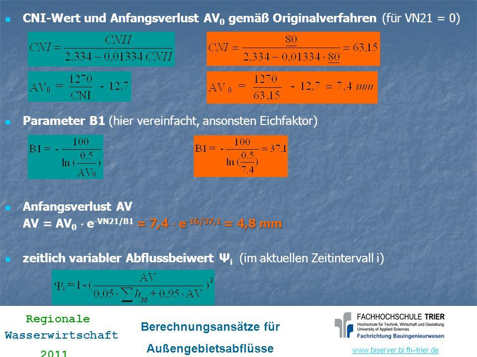 CNI-Wert und Anfangsverlust AV0 gemäß Originalverfahren (für VN21 = 0)