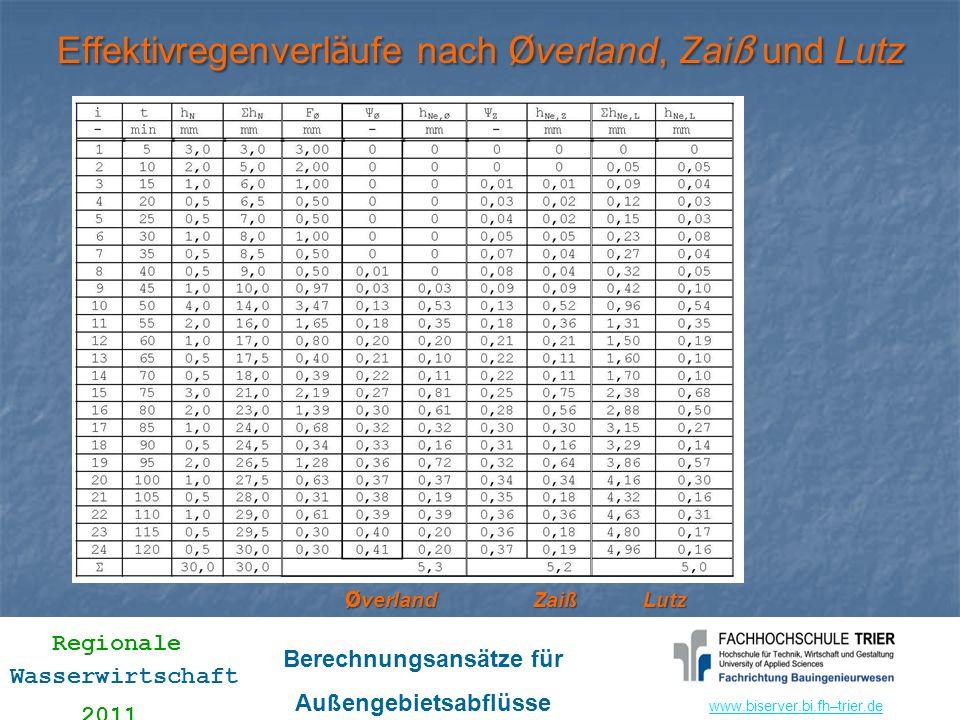 Effektivregenverläufe nach Øverland, Zaiß und Lutz