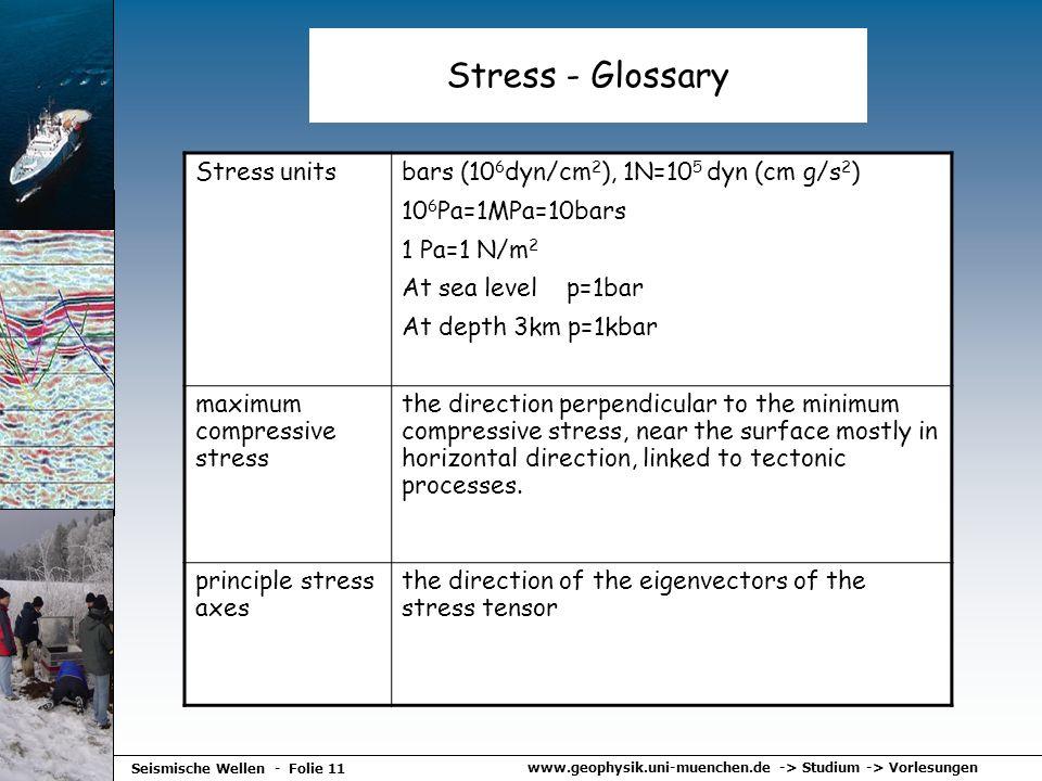 Stress - Glossary Stress units bars (106dyn/cm2), 1N=105 dyn (cm g/s2)