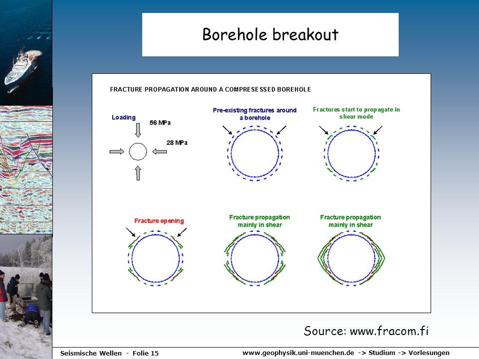 Borehole breakout Source: www.fracom.fi