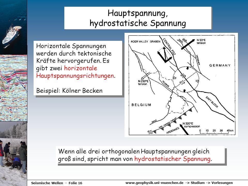 Hauptspannung, hydrostatische Spannung