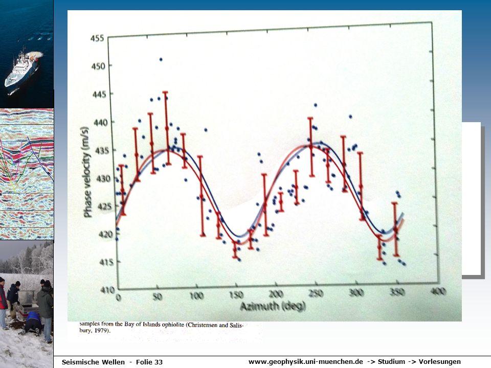 Elastische Anisotropie - Daten