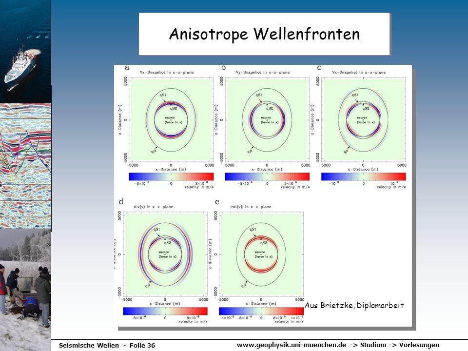 Anisotrope Wellenfronten