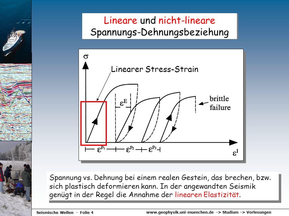 Lineare und nicht-lineare Spannungs-Dehnungsbeziehung
