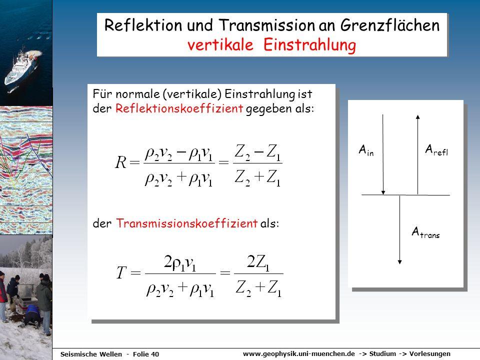 Reflektion und Transmission an Grenzflächen vertikale Einstrahlung