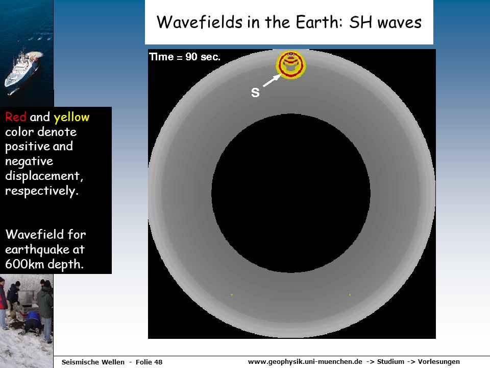 Wavefields in the Earth: SH waves