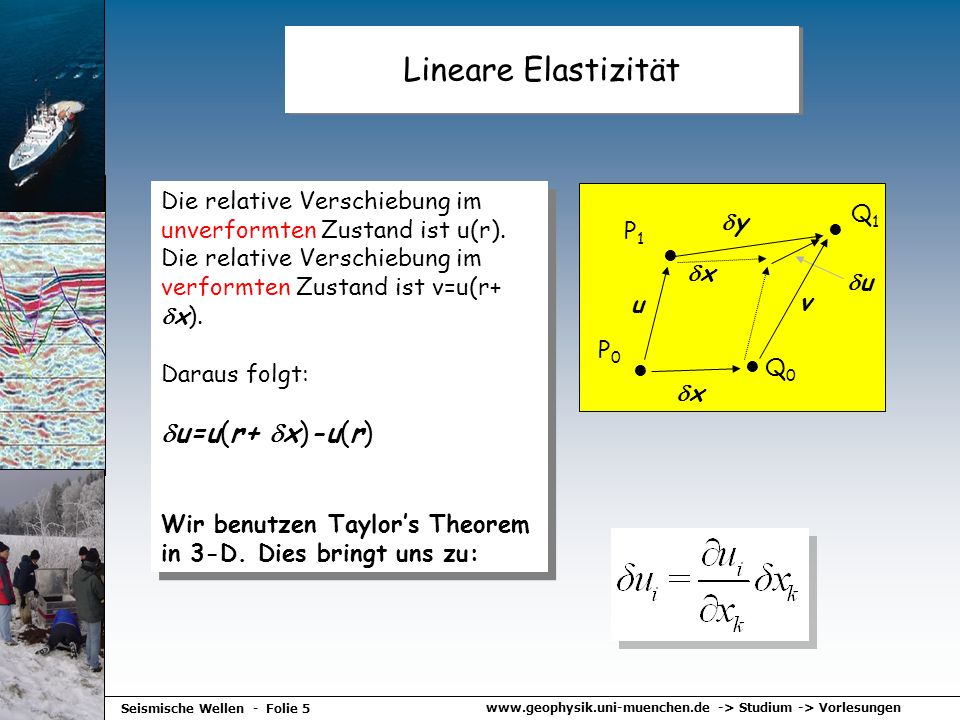 Lineare Elastizität u=u(r+ x)-u(r)