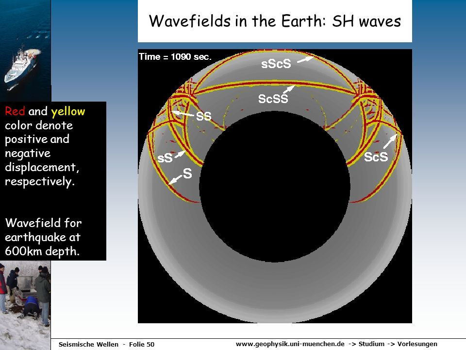 Wavefields in the Earth: SH waves