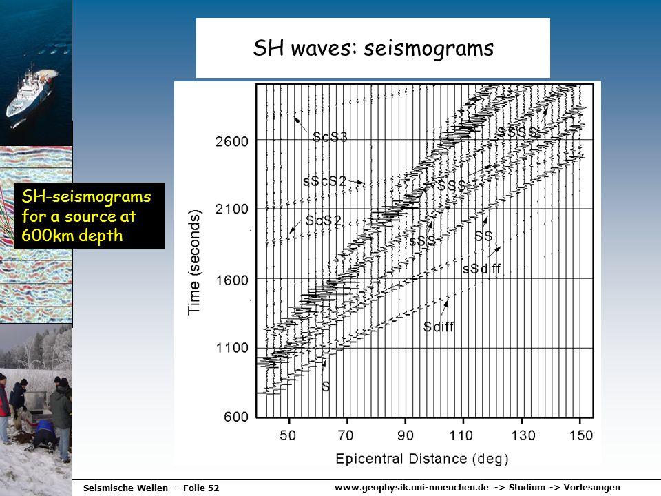 SH waves: seismograms SH-seismograms for a source at 600km depth