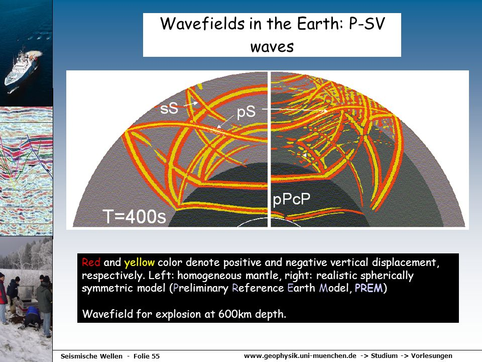 Wavefields in the Earth: P-SV waves