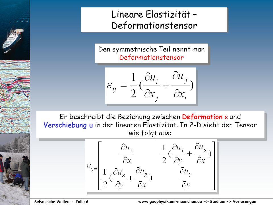 Lineare Elastizität – Deformationstensor