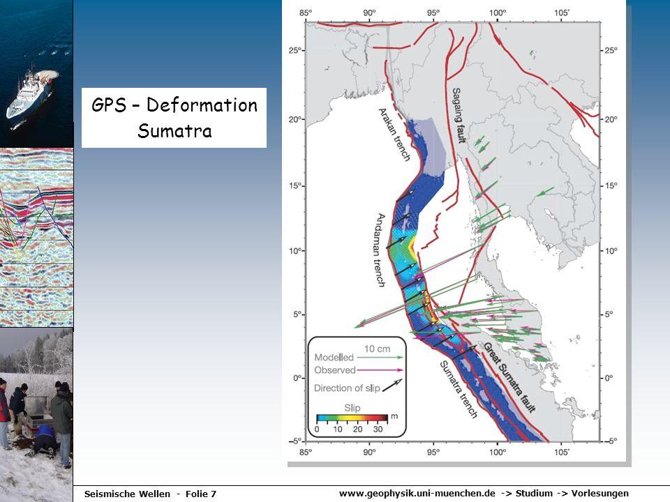 GPS – Deformation Sumatra