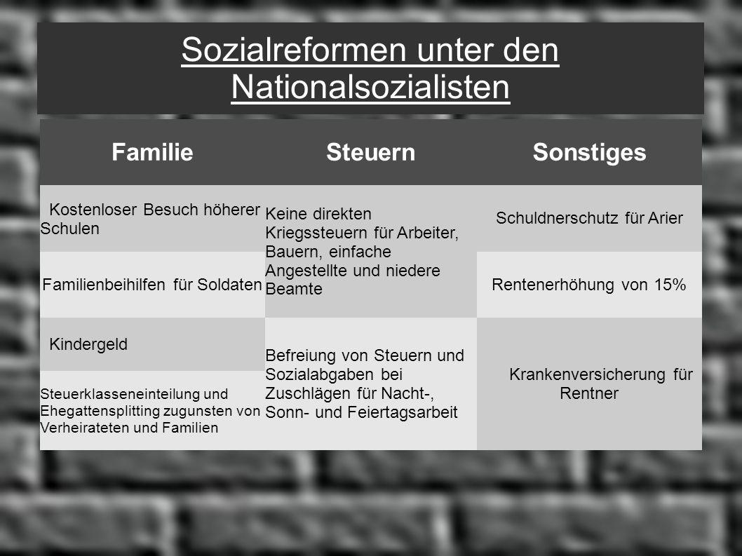 Sozialreformen unter den Nationalsozialisten
