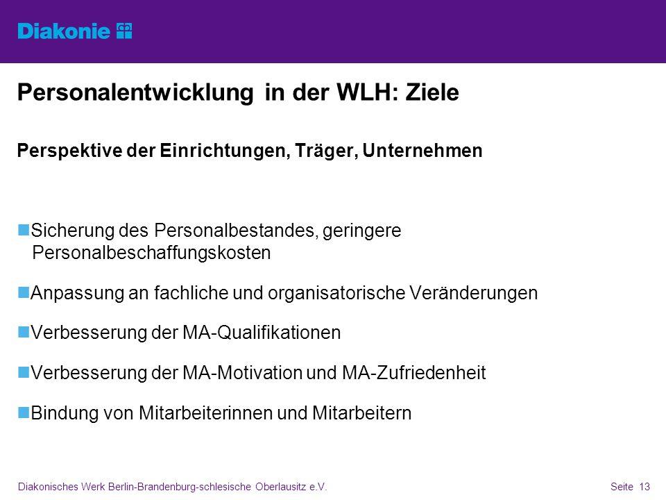 Personalentwicklung in der WLH: Ziele