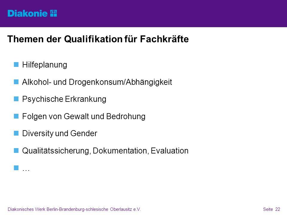 Themen der Qualifikation für Fachkräfte