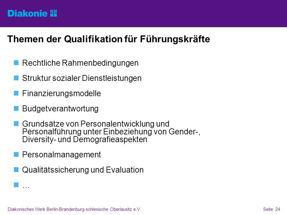Themen der Qualifikation für Führungskräfte