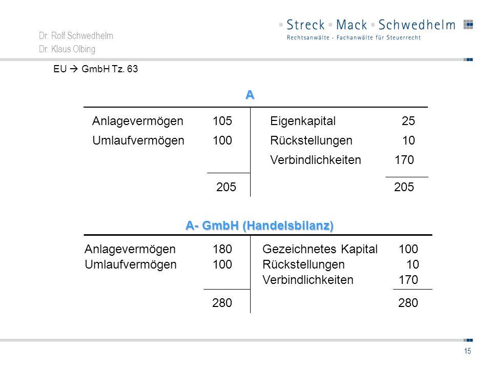 A- GmbH (Handelsbilanz)