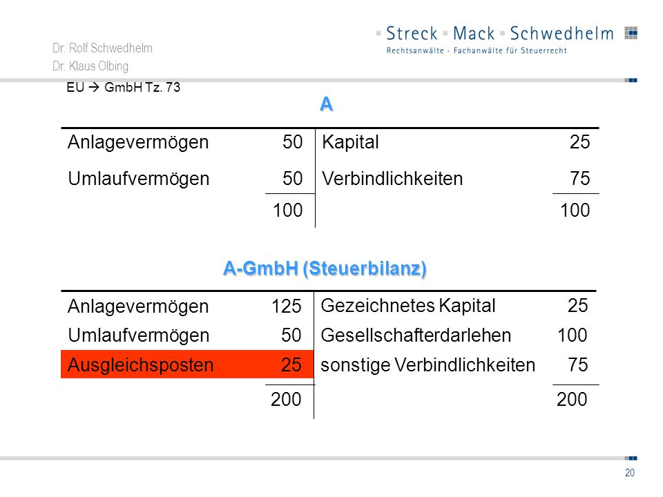 A-GmbH (Steuerbilanz)