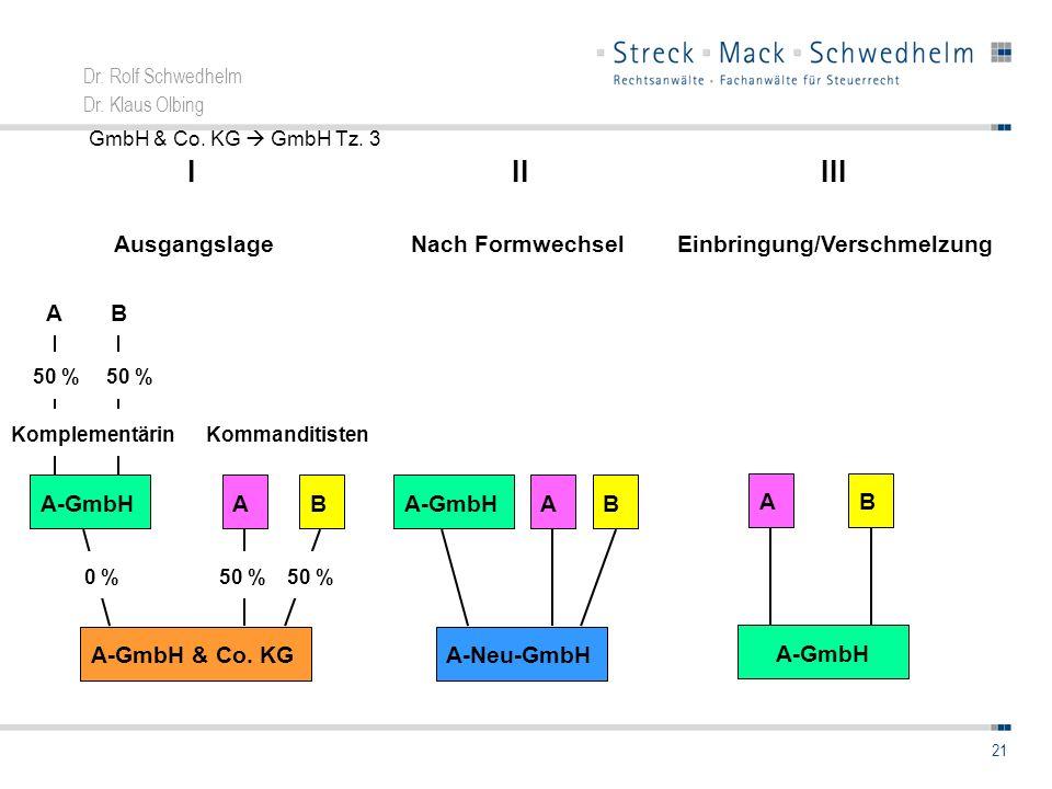 I II III A-GmbH & Co. KG A-GmbH A B Ausgangslage Nach Formwechsel