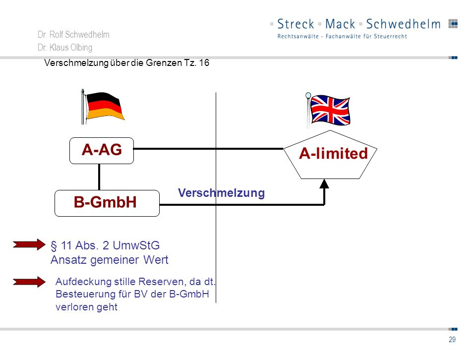 A-AG A-limited B-GmbH Verschmelzung