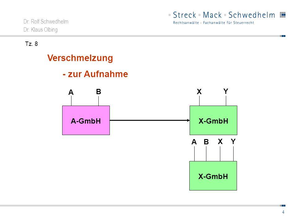 Verschmelzung - zur Aufnahme B A X Y A B X Y A-GmbH X-GmbH X-GmbH
