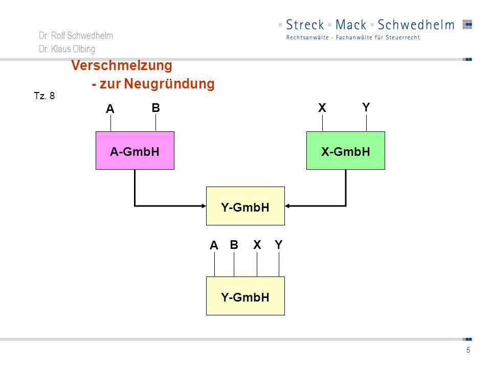 Verschmelzung B A X Y A B X Y - zur Neugründung A-GmbH X-GmbH Y-GmbH