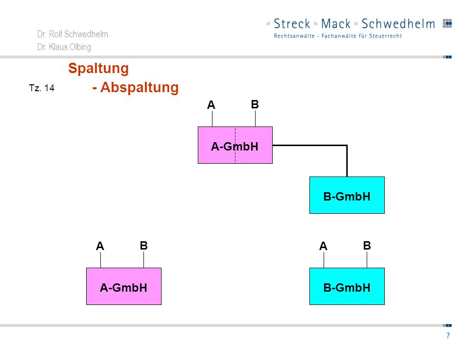 Spaltung - Abspaltung A-GmbH B A Tz. 14 B-GmbH A-GmbH B A B-GmbH
