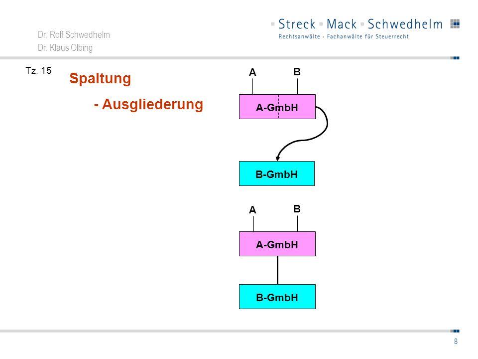 Spaltung - Ausgliederung A-GmbH B A Tz. 15 B-GmbH A-GmbH B A B-GmbH