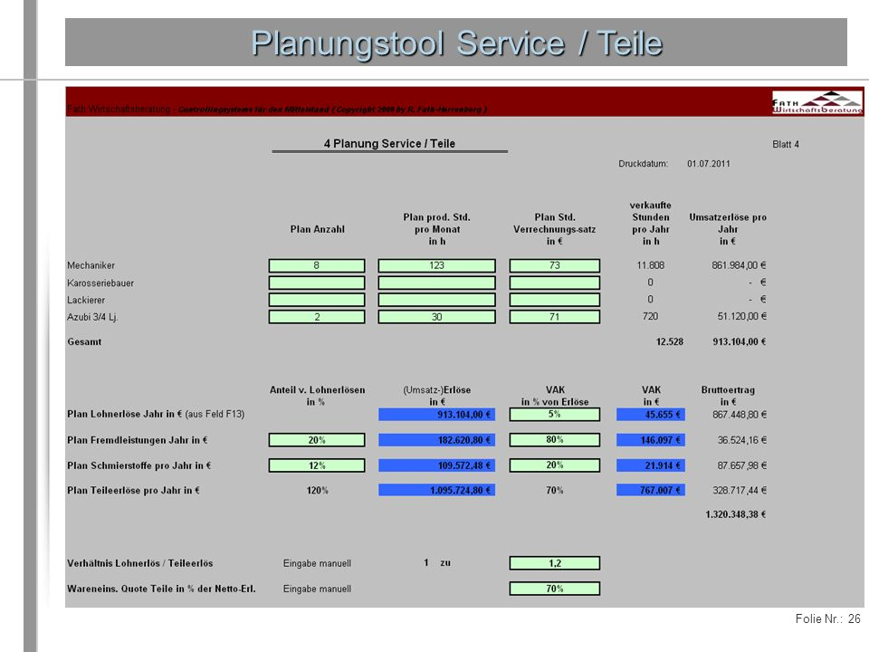 Planungstool Service / Teile
