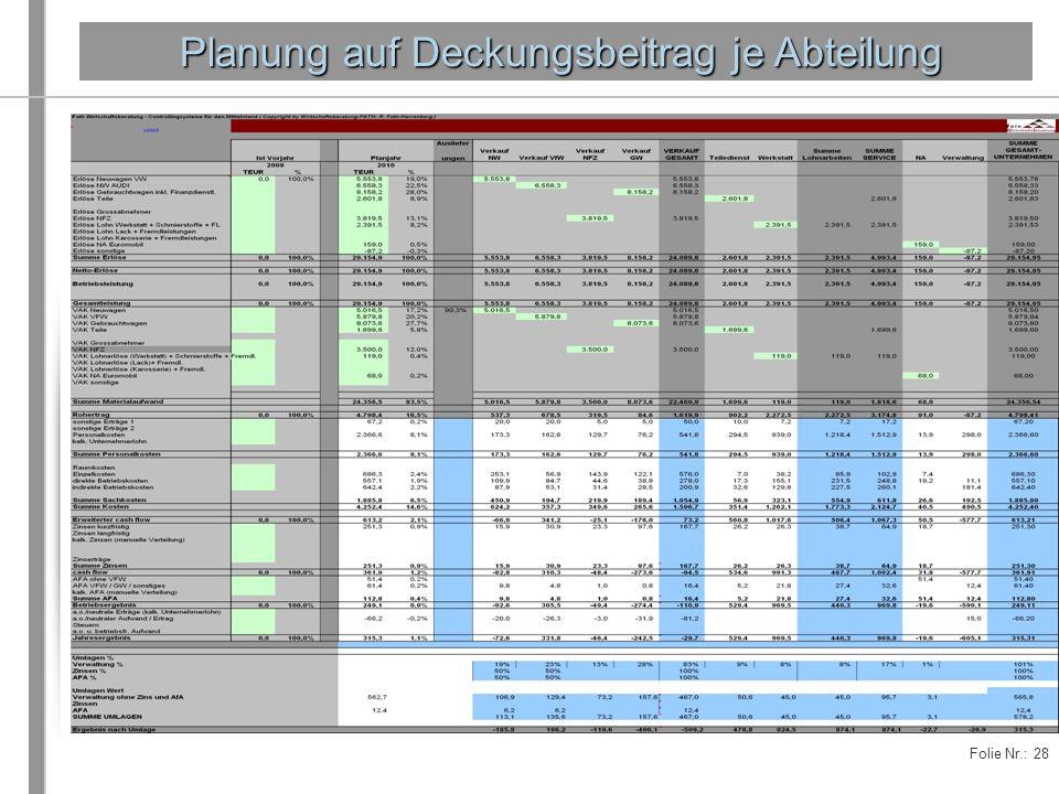 Planung auf Deckungsbeitrag je Abteilung