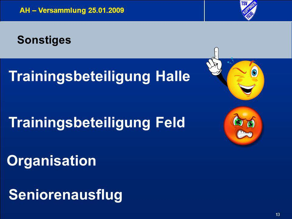 Trainingsbeteiligung Halle