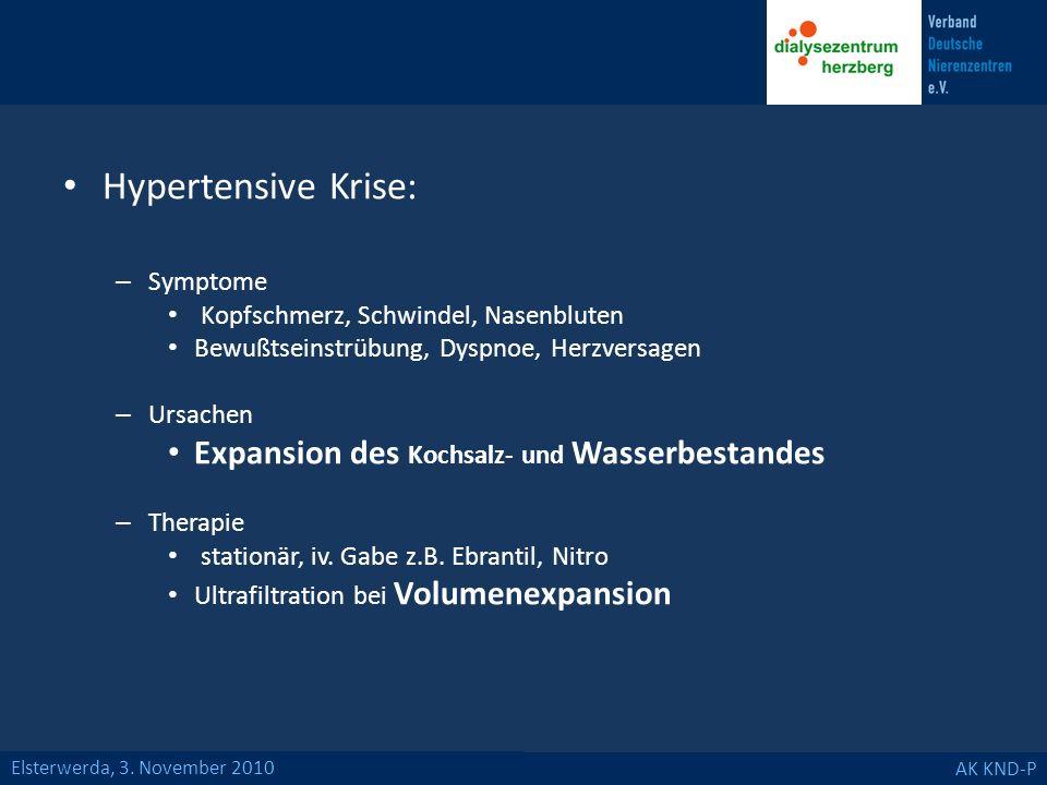 Hypertensive Krise: Expansion des Kochsalz- und Wasserbestandes