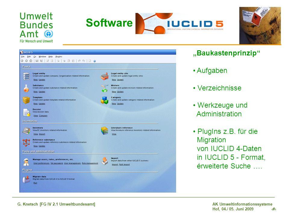 """Software """"Baukastenprinzip Aufgaben Verzeichnisse"""
