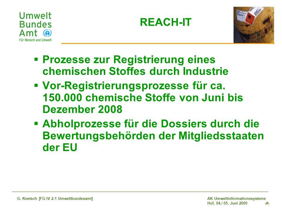 REACH-IT Prozesse zur Registrierung eines chemischen Stoffes durch Industrie.