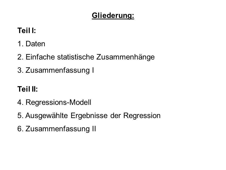 Gliederung: Teil I: 1. Daten. 2. Einfache statistische Zusammenhänge. 3. Zusammenfassung I. Teil II: