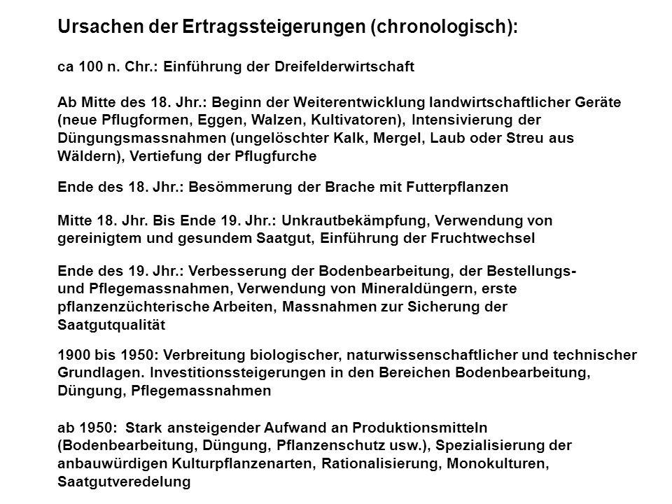 Ursachen der Ertragssteigerungen (chronologisch):
