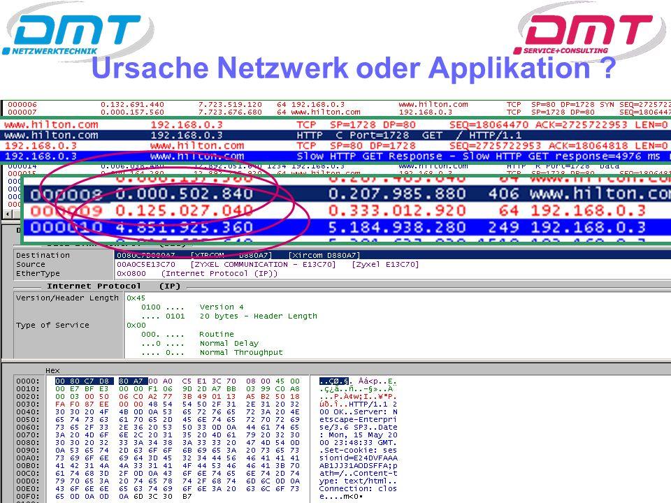 Ursache Netzwerk oder Applikation