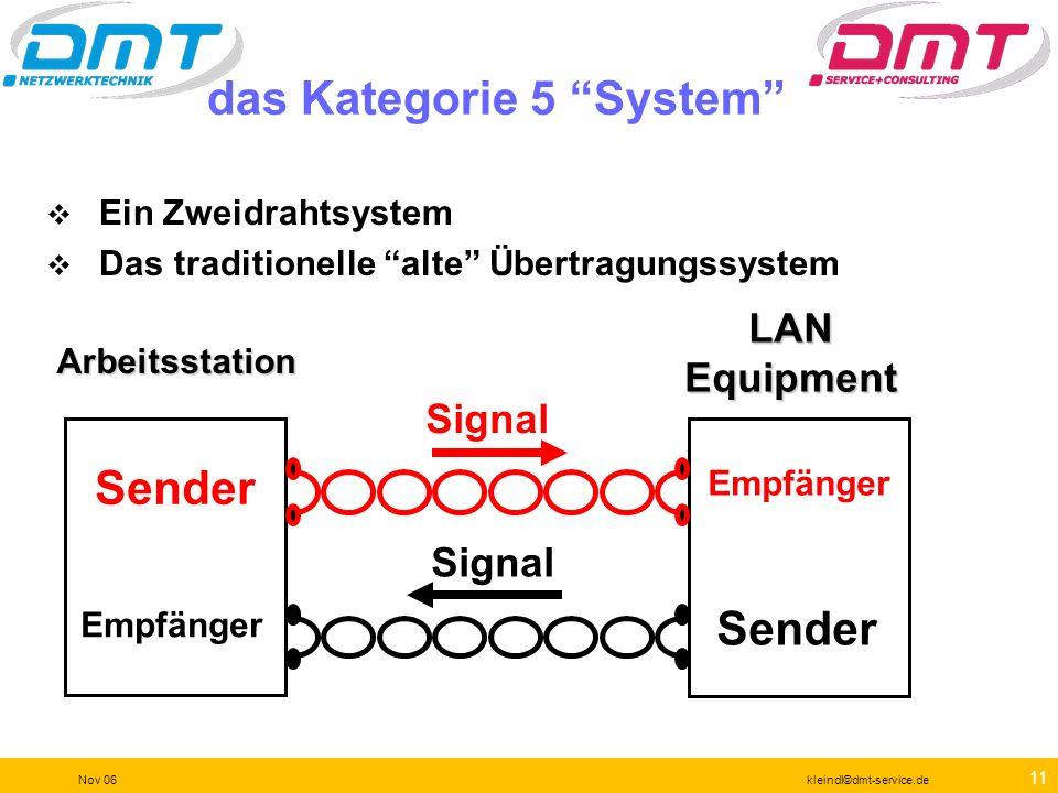 das Kategorie 5 System