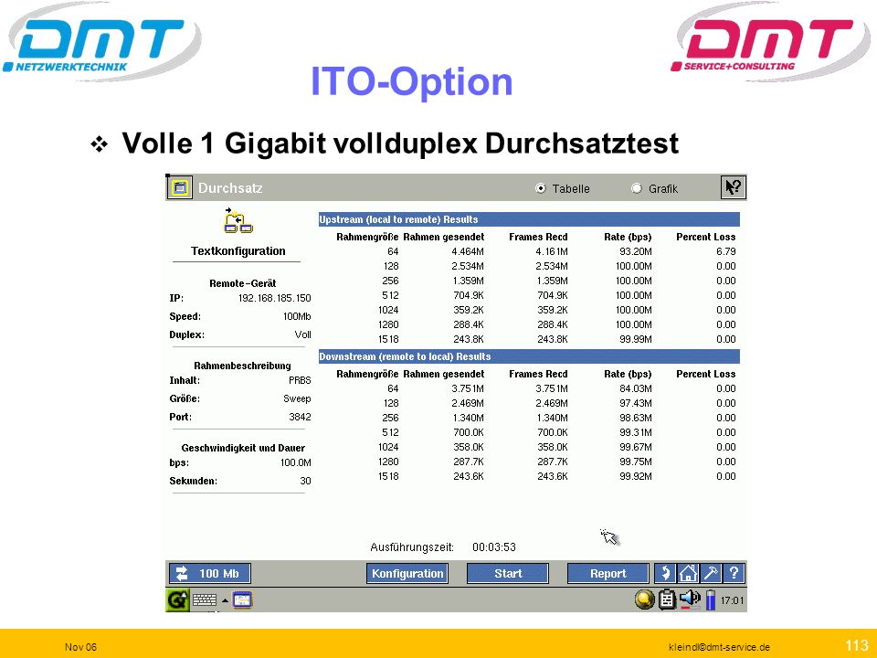 ITO-Option Volle 1 Gigabit vollduplex Durchsatztest