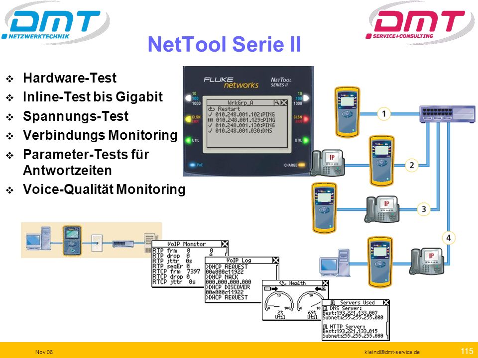 NetTool Serie II Hardware-Test Inline-Test bis Gigabit Spannungs-Test