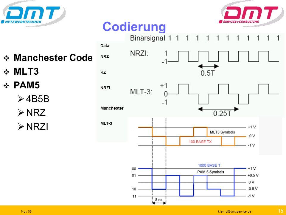 Codierung Manchester Code MLT3 PAM5 4B5B NRZ NRZI