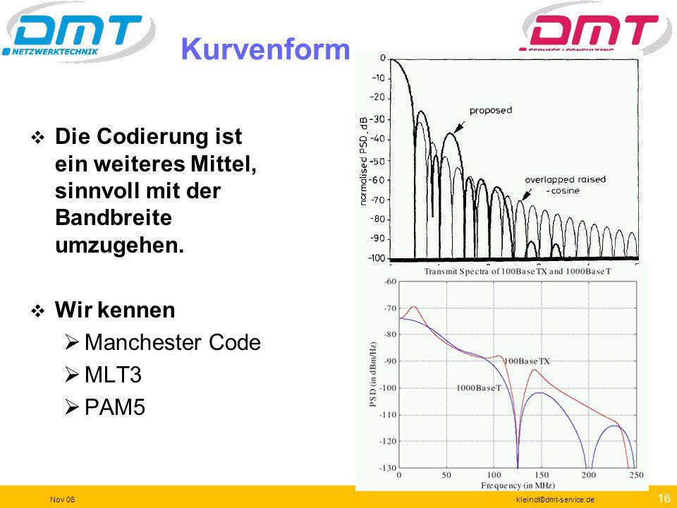 Kurvenform Die Codierung ist ein weiteres Mittel, sinnvoll mit der Bandbreite umzugehen. Wir kennen.