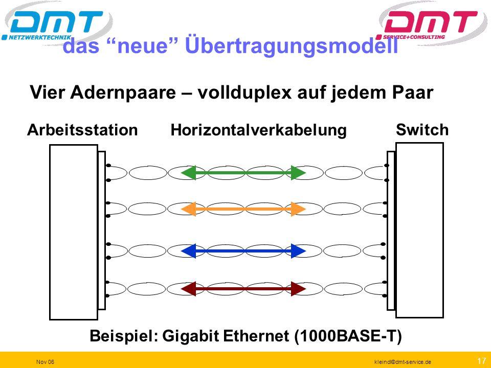 das neue Übertragungsmodell