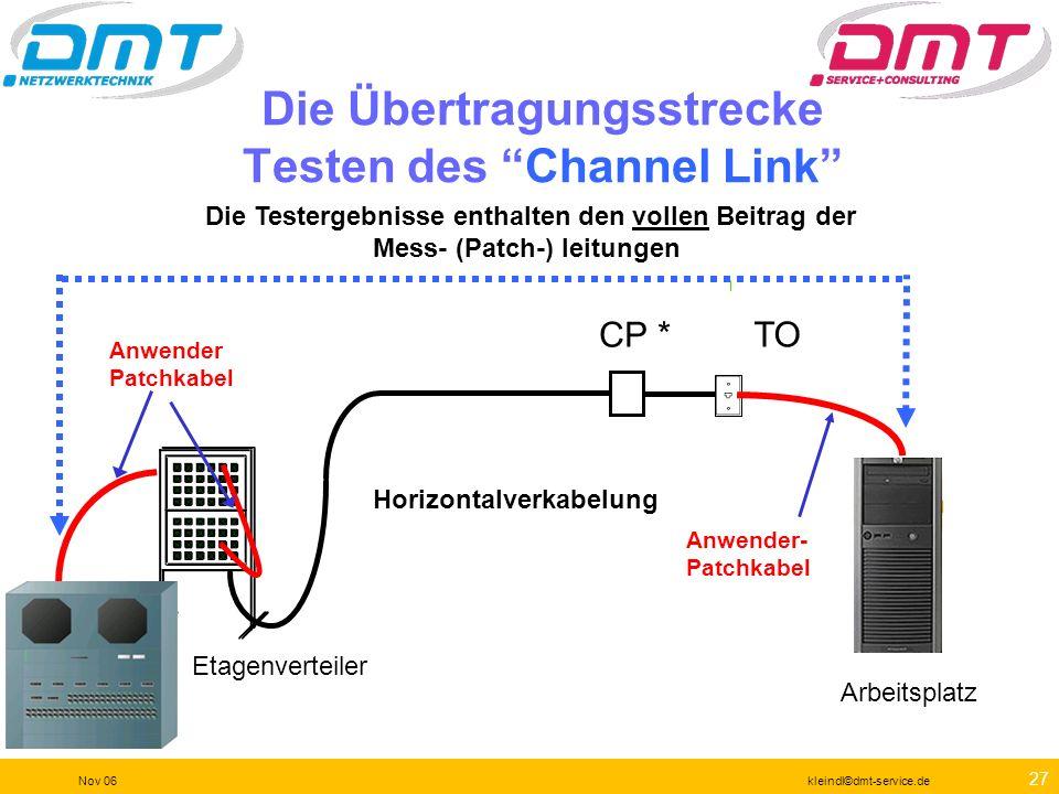 Die Übertragungsstrecke Testen des Channel Link