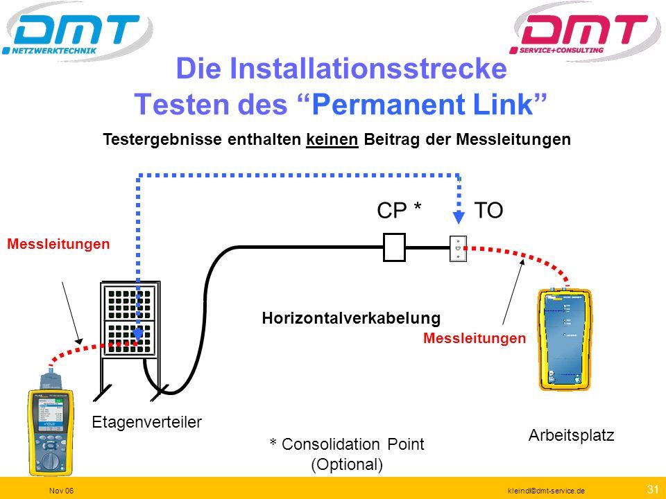 Die Installationsstrecke Testen des Permanent Link